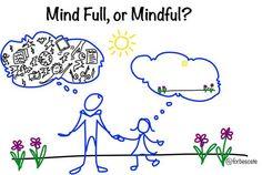 Brain Awareness Celebration 2016: Mindfulness Guide   Indian Creek ...