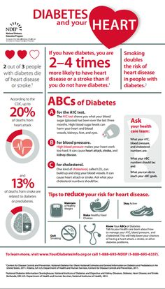 #diabetes and your #heart