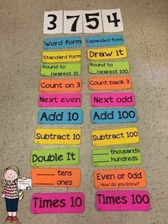 Great idea for place value/calendar math practice for upper grades. Could also be used as a center or for early finishers. Fourth Grade Math, Second Grade Math, Math Strategies, Math Resources, Multiplication Strategies, Math Stations, Math Centers, Math Intervention, Math Practices