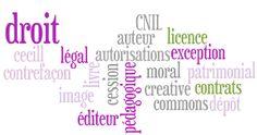 """Droits et devoirs liés à la publication [Nuage de mots """"Droits d'auteur""""]"""