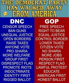 The Democrats Have Walked Away From America October 26 2018 at Political Memes, Political Views, Walking Away, Gun Rights, Conservative Politics, Truth Hurts, Democratic Party, Life Lessons, Fun Facts