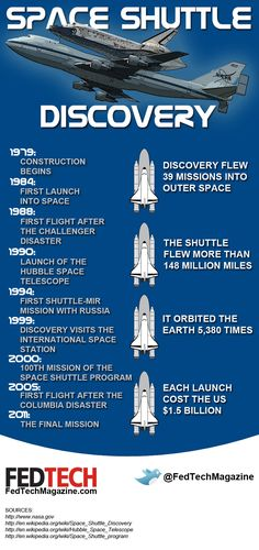 History of the Space Shuttle Discovery  #SpaceShuttle #Discovery