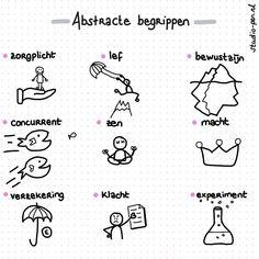 Visual Thinking, Design Thinking, Visual Thesaurus, Visual Management, Visual Note Taking, Doodle Icon, Visual Learning, Sketch Notes, Cartoon Icons