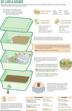 Que tal ampliar sua contribuição com o meio ambiente, transformando resíduos orgânicos em adubo, em vez de descartá-los no lixo comum? A compostagem doméstica é uma das saídas para isso, reduzindo a quantidade de dejetos despejados em aterros sanitários. De forma prática, você pode montar um compostário doméstico, criando uma verdadeira fábrica de húmus para o seu jardim.