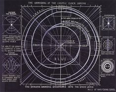 The unwinding of the cosmic clock.