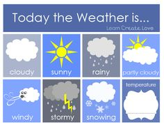weather chart | would add pictures of what we're doing that week ...