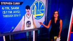 NBA FREE AGENCY OUTRAGEOUSNESS CONTRACTS HOW DOES STEPH CURRY GET PAID L...
