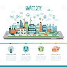 Smart City On A Digital Tablet Or Smartphone Smart Services - Smart City On A Digital Tablet Or Smartphone Smart Services Apps Smart Contemporary City Infographics With Icons Augmented Reality Smart Networks And Internet Of Things Concept City Illustrati Eco City, City Vector, Cities, Architecture Graphics, Digital Tablet, City Illustration, Smart City, Information Graphics, Apps