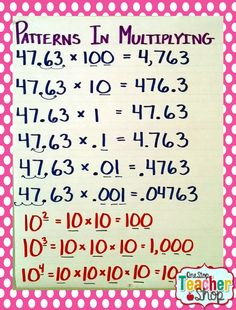 Base 10: Patterns in Multiplication Anchor Chart