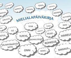 Mielialapäiväkirja   Suomen Mielenterveysseura Health Education, Kids Education, Special Education, Finnish Language, Teaching Vocabulary, Positive Psychology, School Holidays, School Classroom, Social Skills