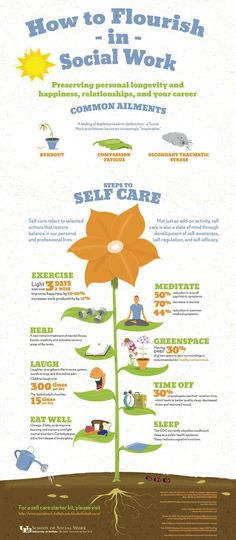 Self Care infographic from the University at Buffalo School of Social Work!!!