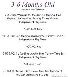 Birth to 6 Months Baby Schedule