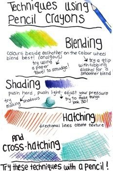 anchor chart that describes different ways or techniques students can color using their pencil crayons or pencil.  Great to have in an art room, elementary or junior high classroom so students can refer to it for ideas!Prints on a standard 8.5x11 By artisteach