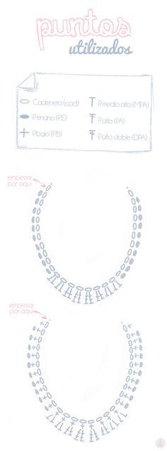 Patrón de Collar de Ganchillo XXL