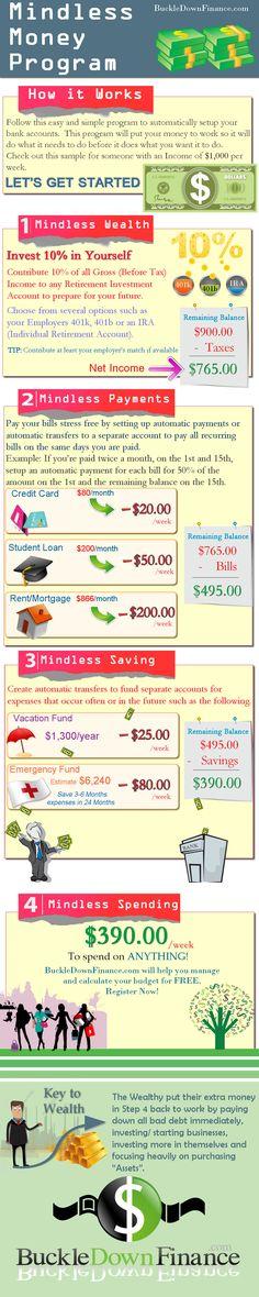 BuckleDownFinance - Mindless Money Program - Your Path to Financial Freedom