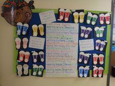 Chalk Talk: A Kindergarten Blog: back to school. Pete the Cat Rocking in his School Shoes activity.