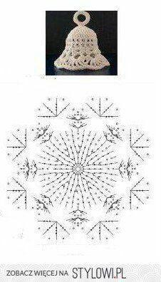 creazioni nausica all'uncinetto e non solo: Schemi Natale