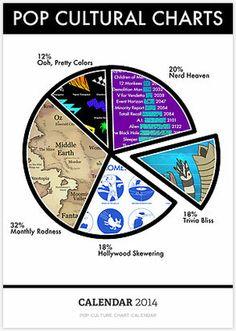 http://www.redbubble.com/people/danmeth/calendars/10821141-pop-culture-chart-calendar