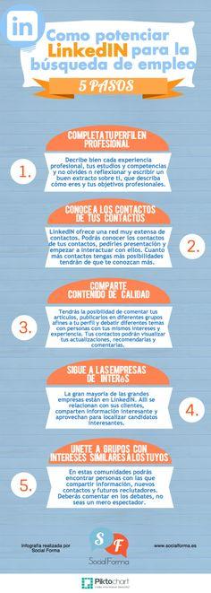 Cómo potenciar #Linkedin para la búsqueda de #Infografía (by @Alfredo Malatesta Malatesta Malatesta Malatesta Malatesta Vela )