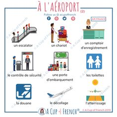 French words about airport 2 French Language Lessons, French Language Learning, French Lessons, French Tips, Learn French Beginner, Learn To Speak French, Basic French Words, French Phrases, French Teacher