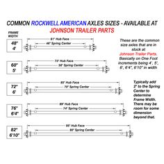 Tandem Axle Trailer Parts Kit 7,000 lb Capacity Brakes