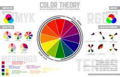 Color Theory: Quick Reference Sheet for Designers