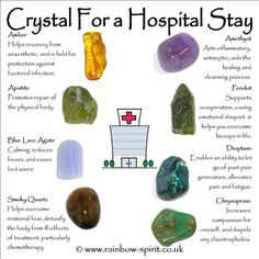 Rainbow Spirit crystal shop - My poster showing crystals with healing properties that help during a stay in hospital