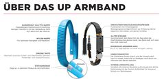 Jawbone-UP-Funktionen.png (1998×990)