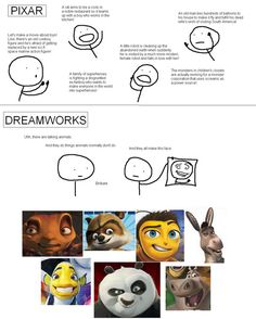Pixar vs. Dreamworks