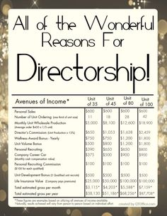 Why I am going after Directorship!  Come Join me!  www.marykay.com/vmcclain1 or www.facebook.com/vikkimarykayconsultant