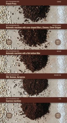 coffee grind chart. dead link but useful image comparing grind for different brewing methods.