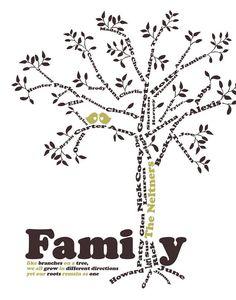 Genealogy Family Tree  Custom Gift  Great by InvitingMoments, $35.00