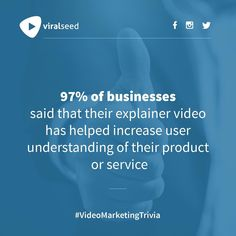"""of businesses said that their explainer video has helped increase user understanding of their product or service"""" Inbound Marketing, Digital Marketing, Service Marketing, Competitor Analysis, Trivia, Seo, Social Media, Sayings, Business"""