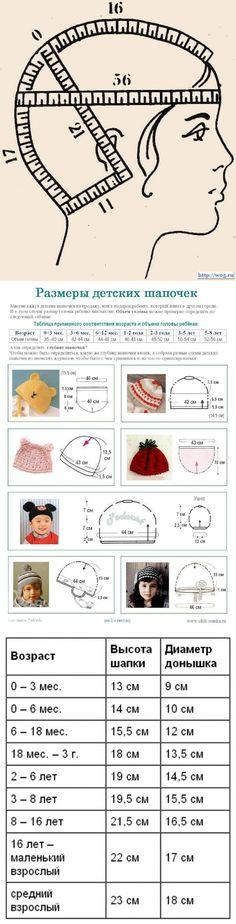 Вяжем шапочки (много инфы из разных источников) - вязаные детские шапочки - запись пользователя Ромашка (mir12) в сообществе Вязание спицами в категории Мастер-классы - Babyblog.ru
