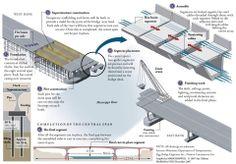 Bridge construction process