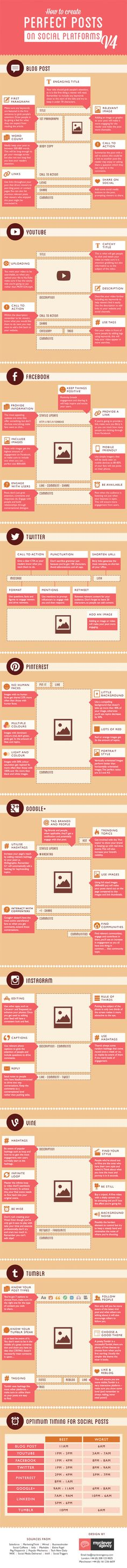 How to Craft the Perfect Social Post Infographic