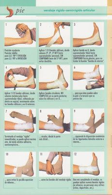 Medicine Student, Sports Medicine, Health And Nutrition, Health Tips, Plantar Fasciitis Exercises, First Aid Tips, Sports Therapy, Volleyball Workouts, Kinesiology Taping
