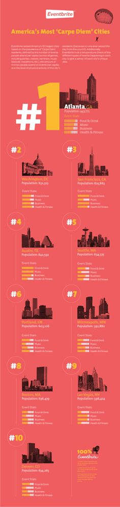 The Most Carpe Diem Cities Where You Can Seize Every Day