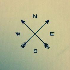 small compass tattoo - Google Search ----- I love thisss! I want it sooo bad