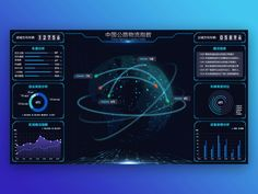 Data Visualization designed by shrch. Connect with them on Dribbble; Excel Dashboard Templates, Dashboard Design, Information Visualization, Data Visualization, Curriculum Template, Graphic Design Resume, Web Design Software, Smart Home Automation, Newspaper Design