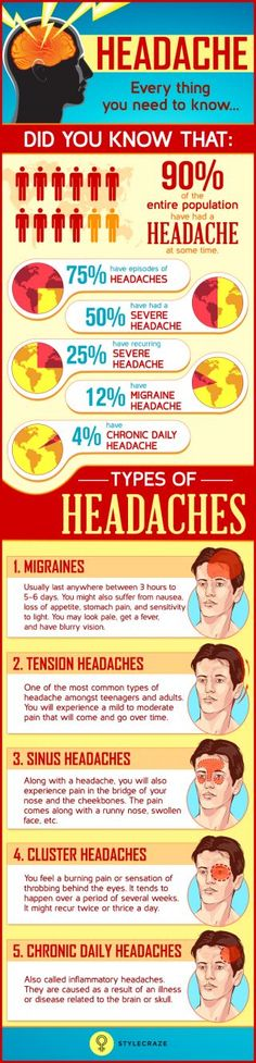 Headache-Infographic