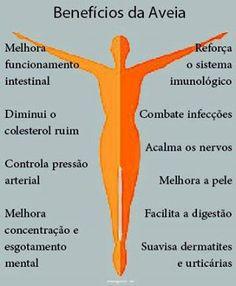 Benefícios da aveia