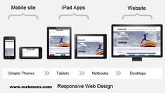 #webmonx   #webdesigning  services in #hyderabad   we provide the best  #responsivewebdesign  services with affrodble prices for more info visit get free quote today www.webmonx.com