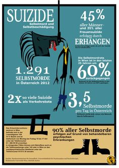 Suizide in Austria Infographics, Movies, Movie Posters, Infographic, Films, Film Poster, Cinema, Movie, Film
