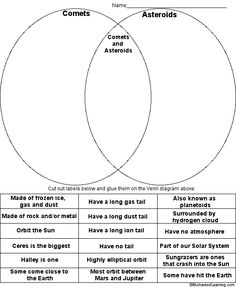 Comets and Asteroids Venn Diagram Printout- Enchanted Learning Software