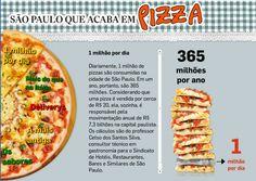 São Paulo que acaba em Pizza