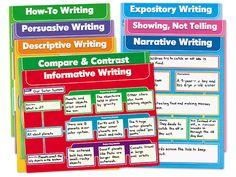 Developing Writing Skills Magnetic Teaching Charts