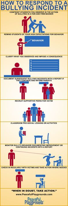 Responding to Bullying - repinned by @PediaStaff – Please Visit ht.ly/63sNt for all our pediatric therapy pins
