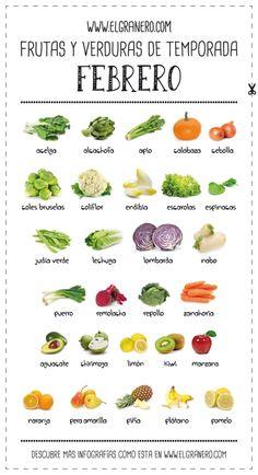 Frutas y verduras de temporada, Febrero