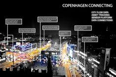 Kopenhage een slimme stad